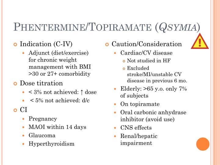 Phentermine/