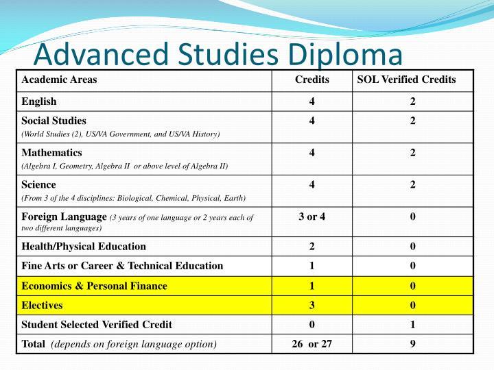 Advanced Studies Diploma