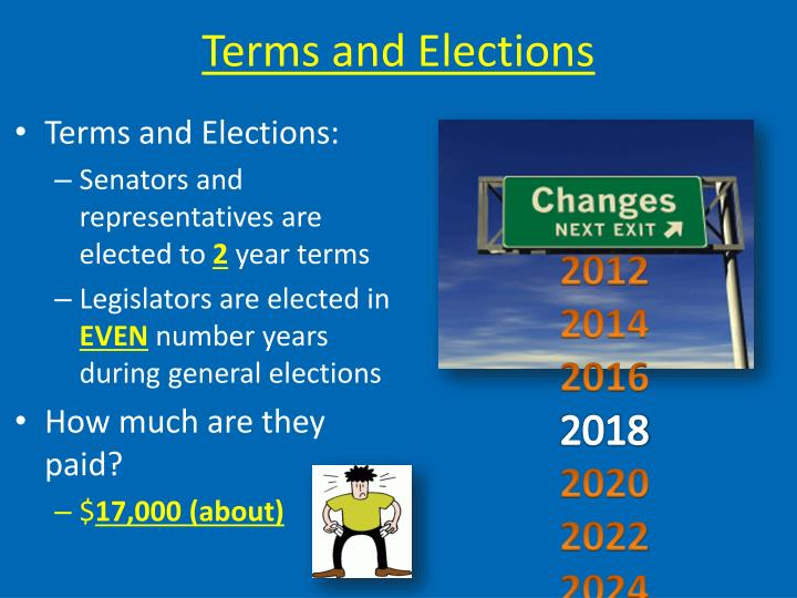 Terms and Elections