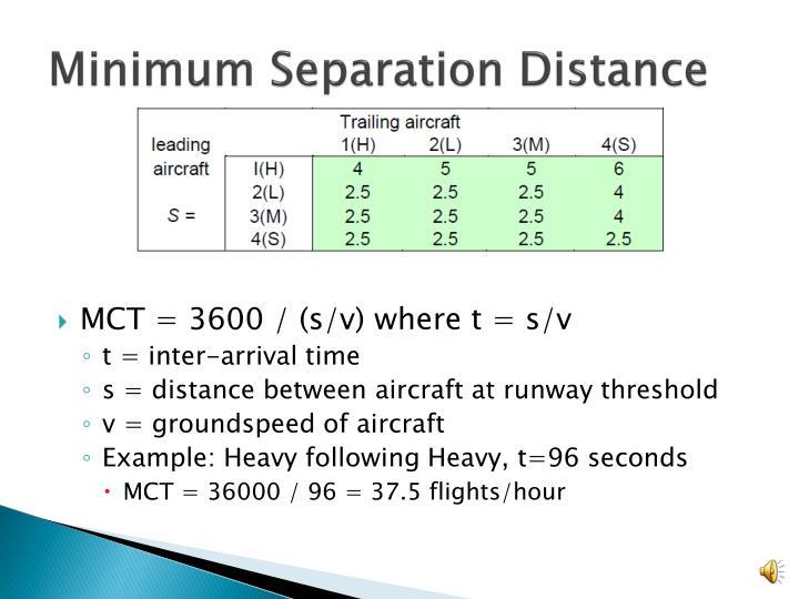 Minimum Separation Distance