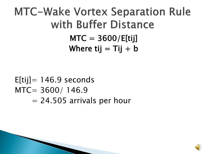 MTC-Wake Vortex Separation Rule with Buffer Distance
