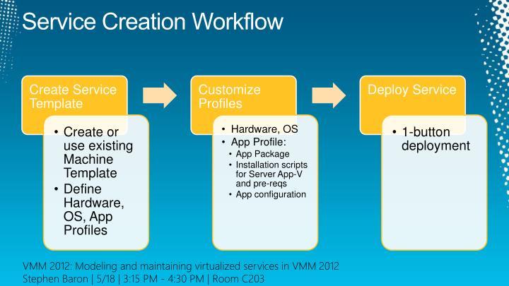 Service Creation Workflow