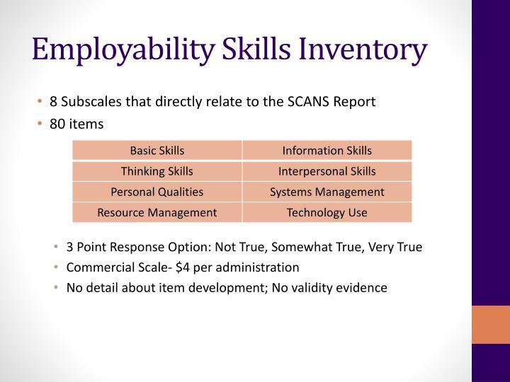 Employability Skills Inventory