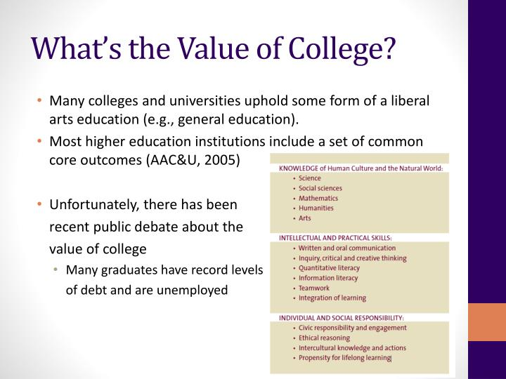 What s the value of college