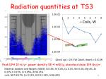 radiation quantities at ts3