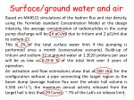 surface ground water and air