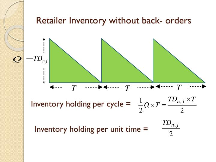 Retailer Inventory without back- orders