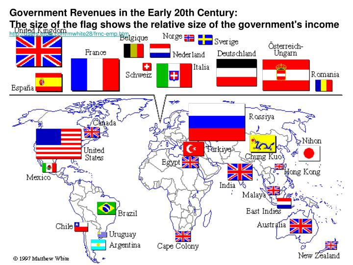 Government Revenues in the Early 20th Century:
