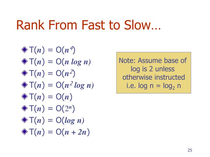 Rank From Fast to Slow…