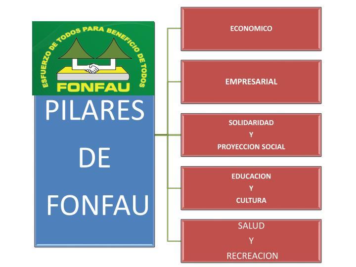 Propuesta plan de desarrollo 2012 a 2014