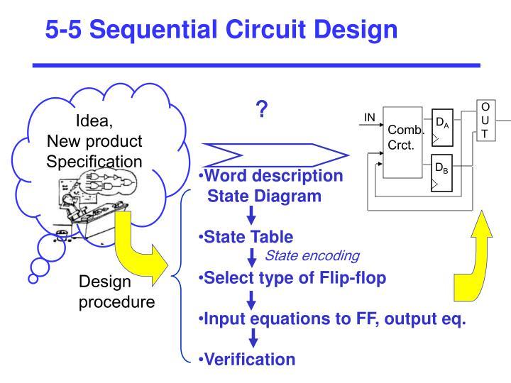 5-5 Sequential Circuit Design