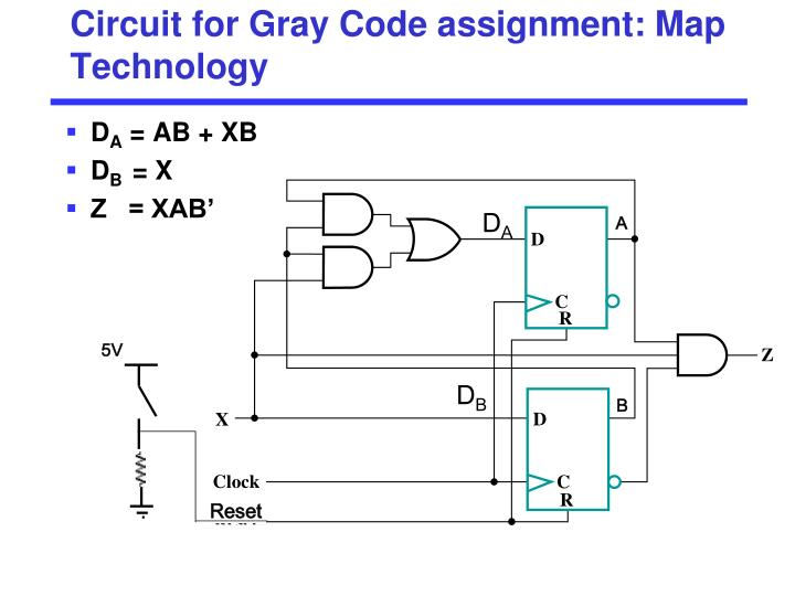 Circuit for Gray Code assignment: Map Technology
