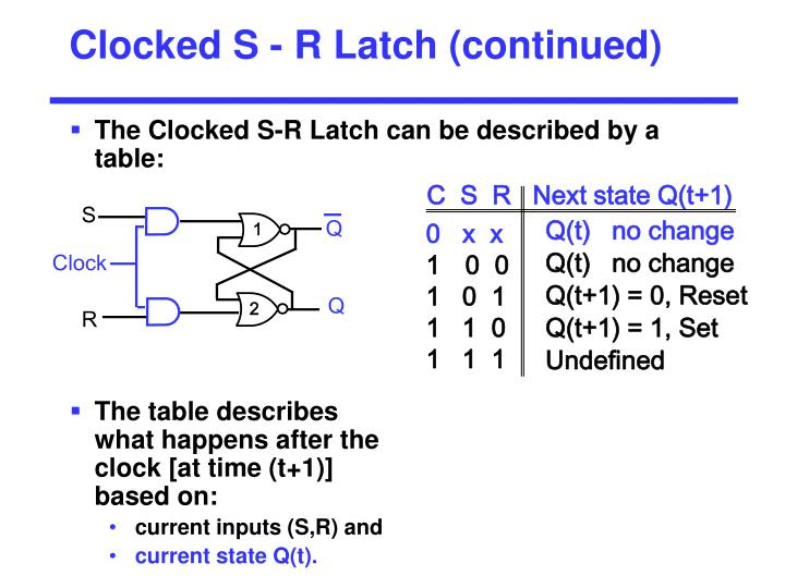 Clocked S - R Latch (continued)