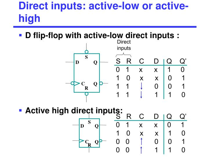 Direct inputs: active-low or active-high