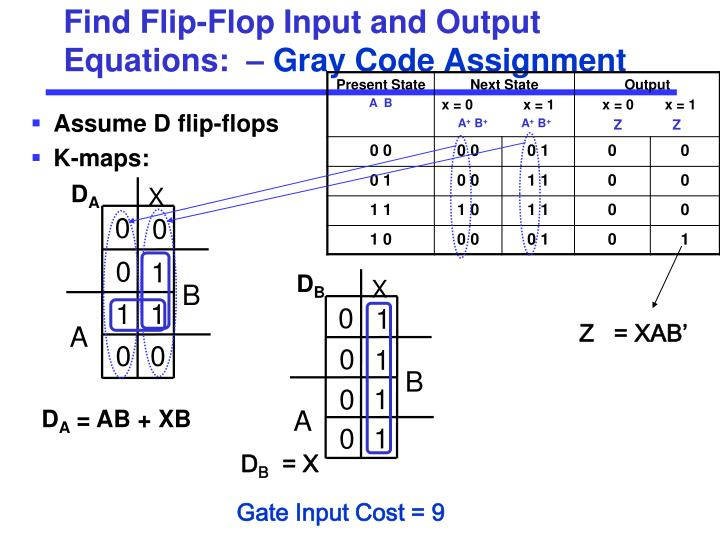 Find Flip-Flop Input and Output Equations:  –
