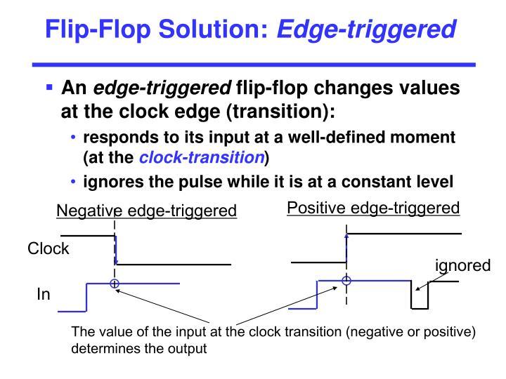 Flip-Flop Solution: