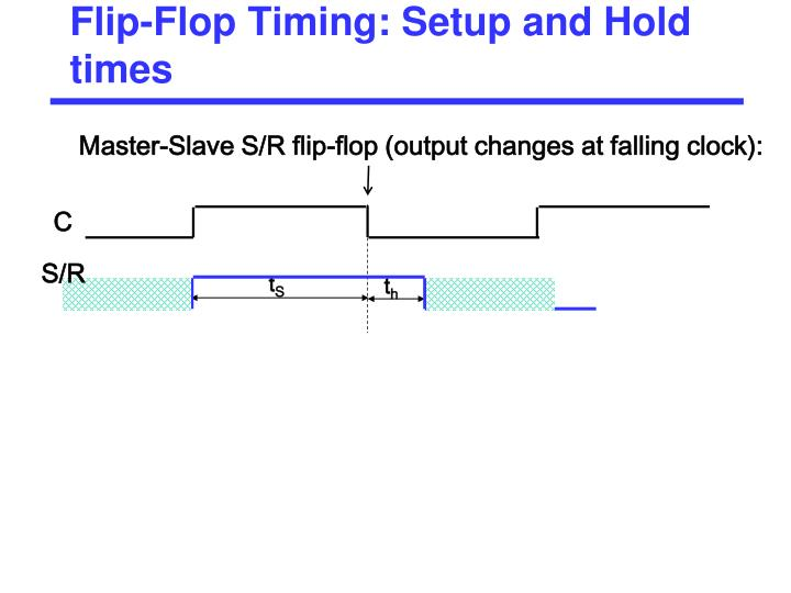 Flip-Flop Timing: Setup and Hold times