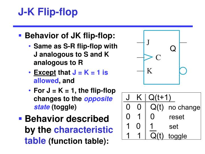 J-K Flip-flop
