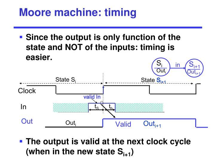 Moore machine: timing