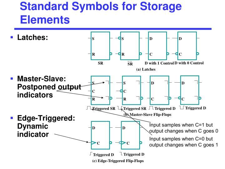 Standard Symbols for Storage Elements