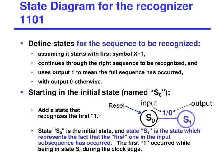 State Diagram for the recognizer 1101