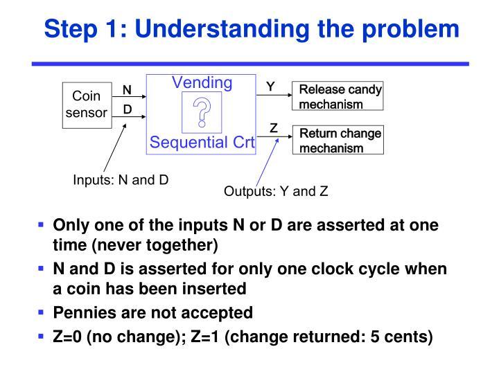 Step 1: Understanding the problem