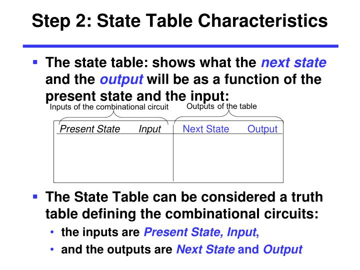 Step 2: State Table Characteristics