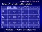 conceptualizing capitalism25