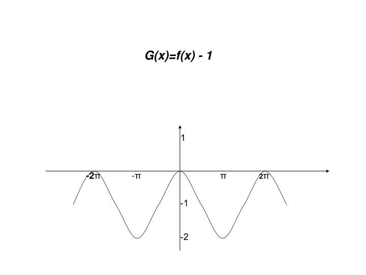 G(x)=f(x) - 1
