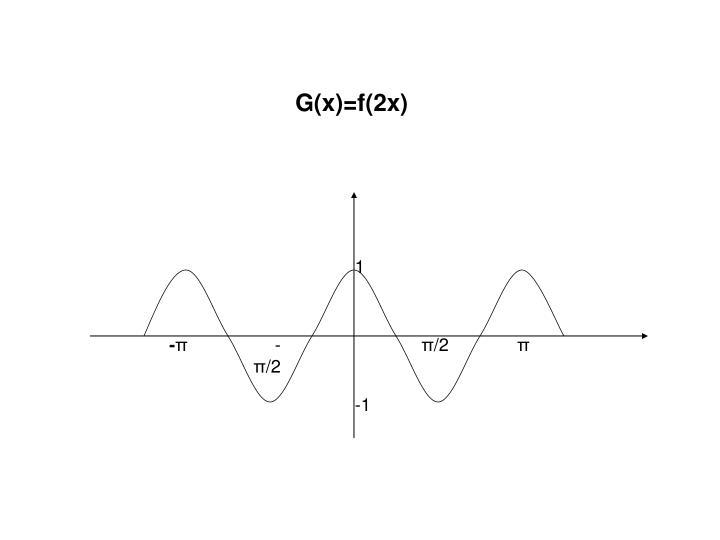 G(x)=f(2x)