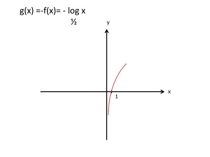 g(x) =-f(x)= -