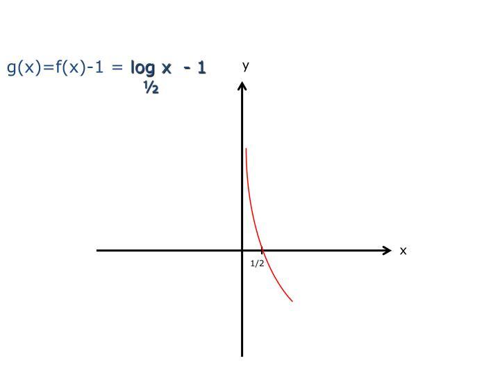 g(x)=f(x)-1 =