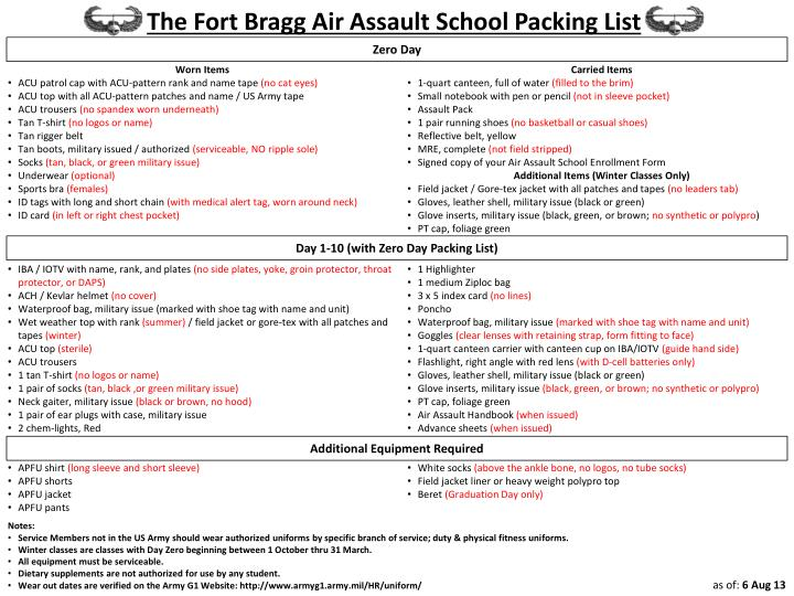 the fort bragg air assault school packing list