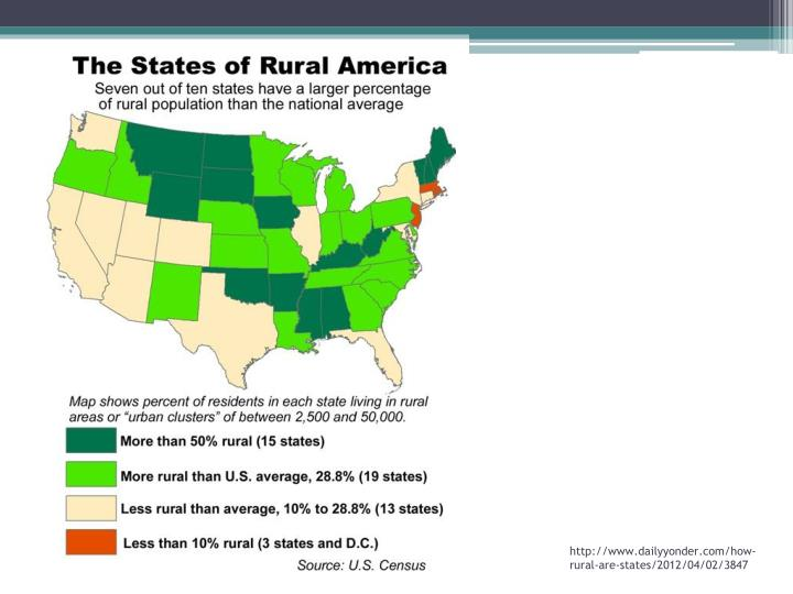 http://www.dailyyonder.com/how-rural-are-states/2012/04/02/3847