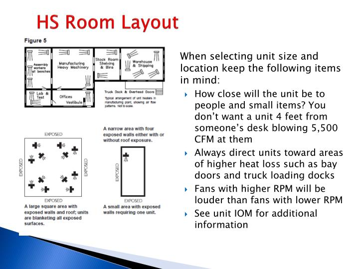 HS Room Layout