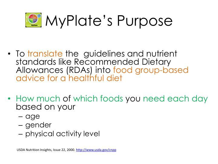 MyPlate's