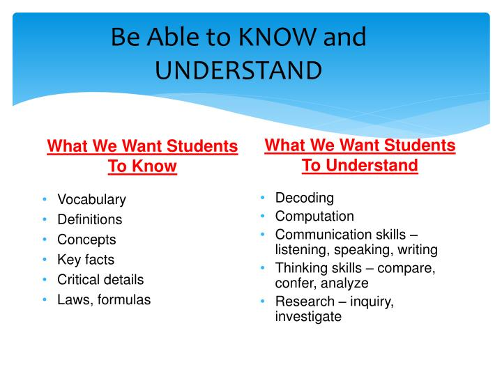Be Able to KNOW and UNDERSTAND