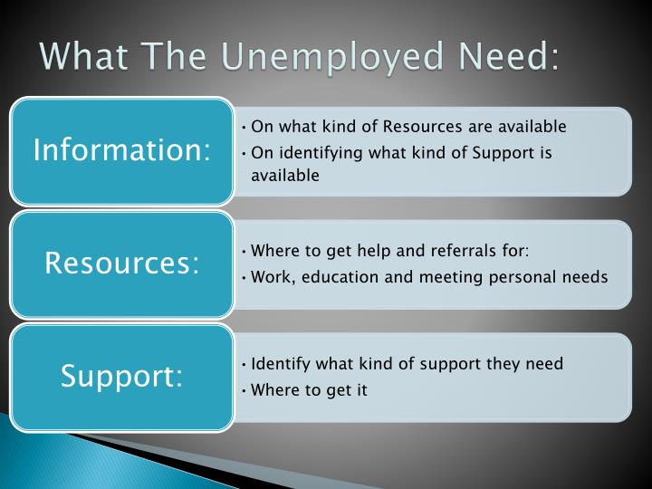 What The Unemployed Need: