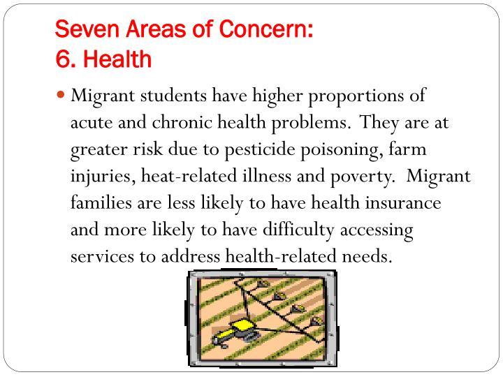 Seven Areas of Concern: