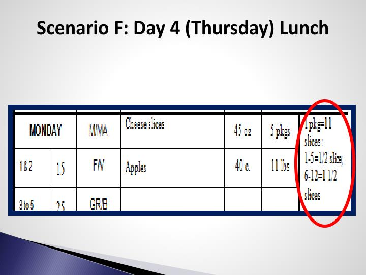 Scenario F: Day 4 (Thursday) Lunch