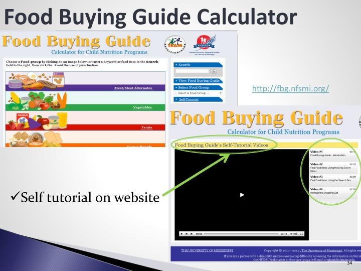 Food Buying Guide Calculator