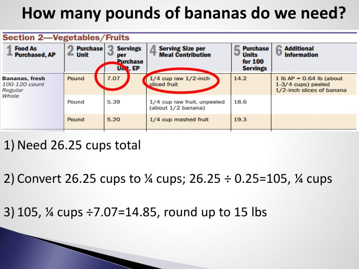 How many pounds of bananas do we need?