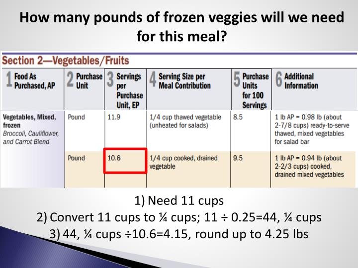 How many pounds of frozen veggies will we need for this meal?