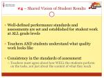 4 shared vision of student results