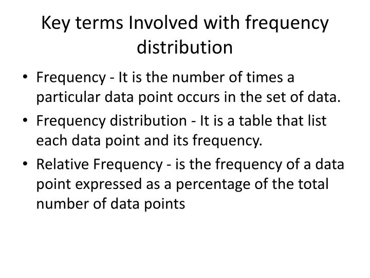 Key terms Involved with frequency distribution