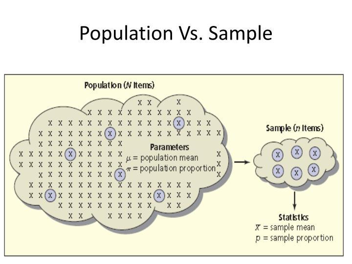 Population Vs. Sample