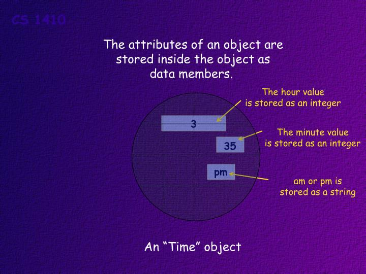 The attributes of an object are
