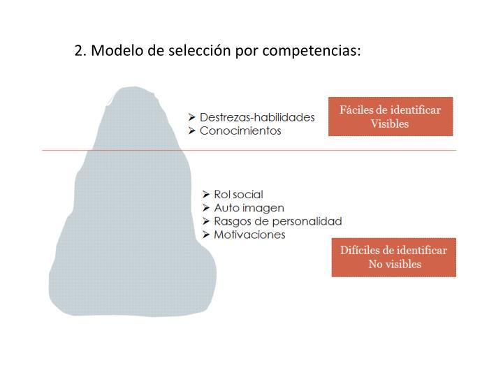 2. Modelo de selección por competencias: