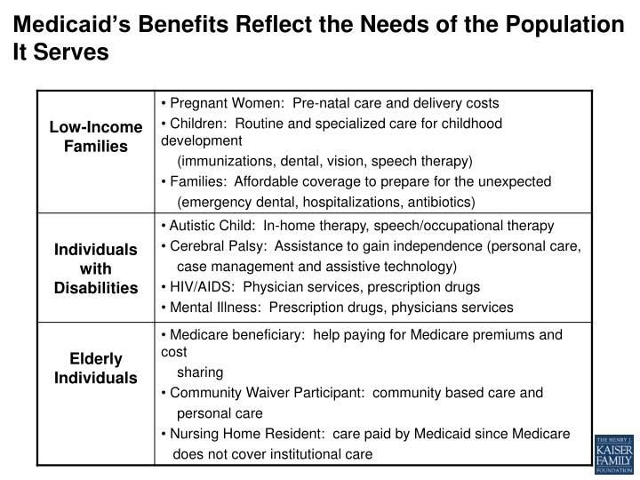 medicaid s benefits reflect the needs of the population it serves n.