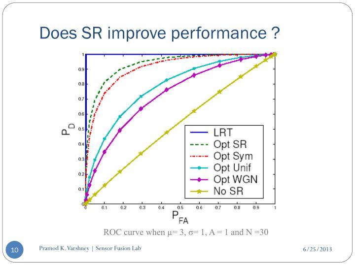 Does SR improve performance ?